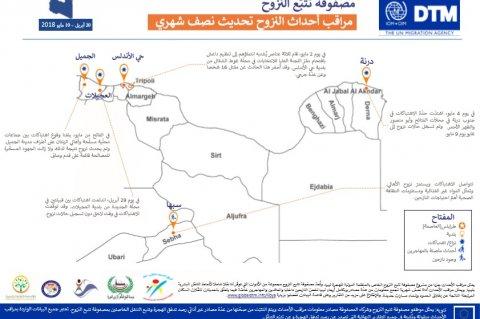 إنفوغرافيك لمصفوفة تتبع النزوح في ليبيا